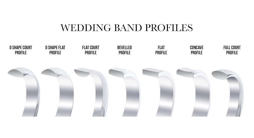 wedding-band-profiles