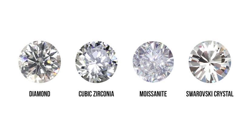 How to Tell if Its Cubic Zirconia and to See the Best Quality advise